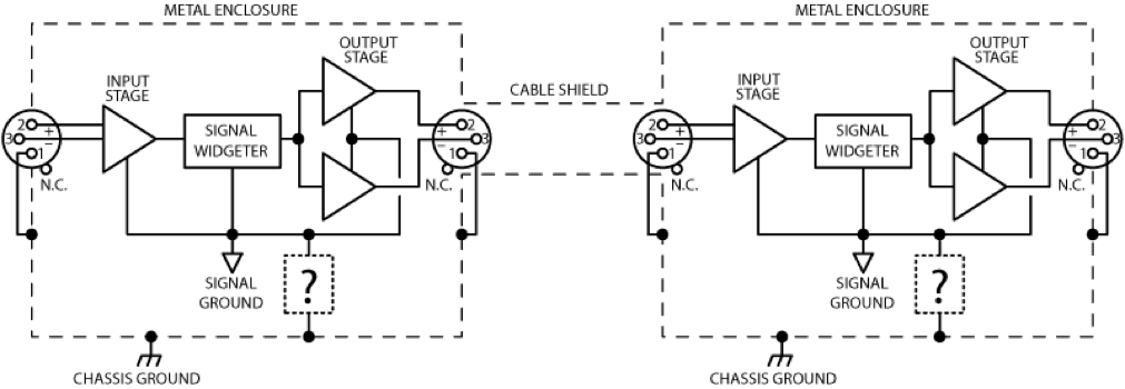 Chassisground on Rca Cable Wiring Diagram Schematic